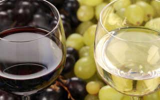 Домашнее вино из изюма: простые рецепты